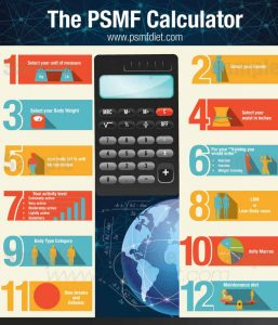 PSMF Calculator