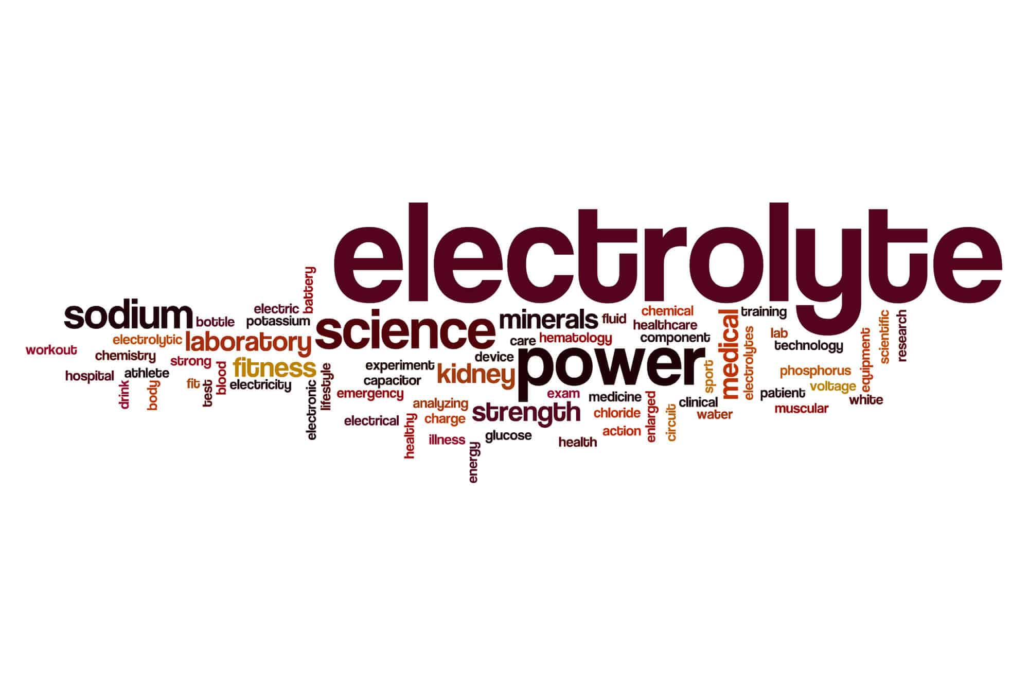 Electrolyte word cloud concept
